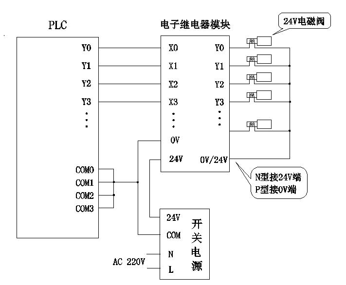 电路 电路图 电子 原理图 711_586